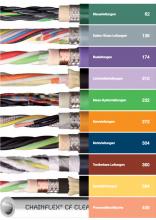 IGUS Chainflex - Katalog